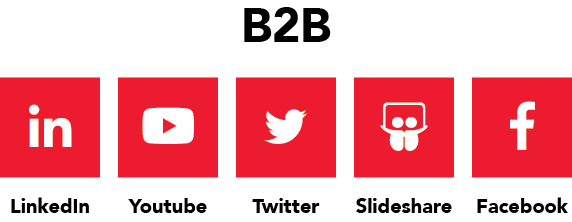 Best Social Media for Business to Business