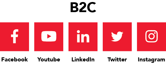 Best Social Media for Business to Customer